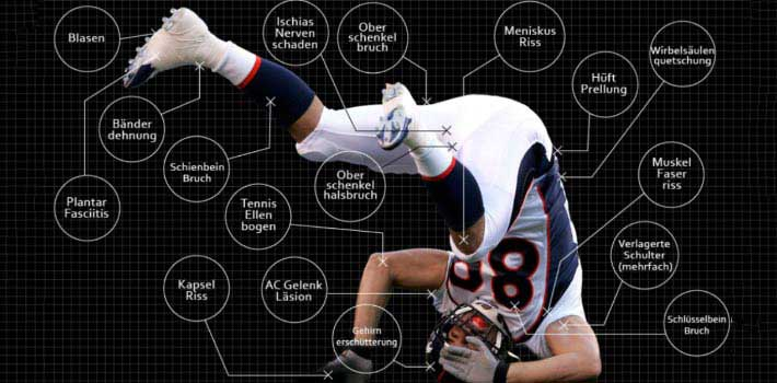bace3fa3f9afb2 American Football: Sportmedizinischer Bedarf, Bandagen, Sporttape